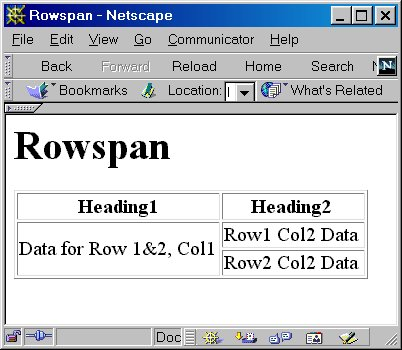 Lecture 1 html for Table th rowspan