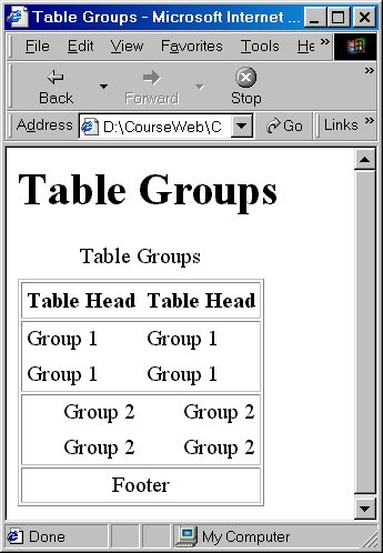 Lecture 1 html for Html table tr td