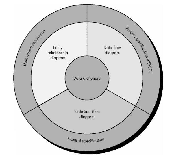 l4se diagram of inside of a 747 diagram of std